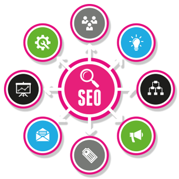 Search Engine Optimisation (SEO) services for business and agencies looking to outsource to SEO specialists in Kent